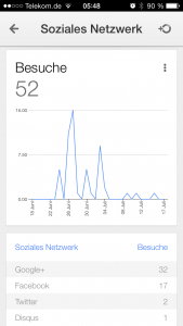 Social Network - Google Analytics iPhone App